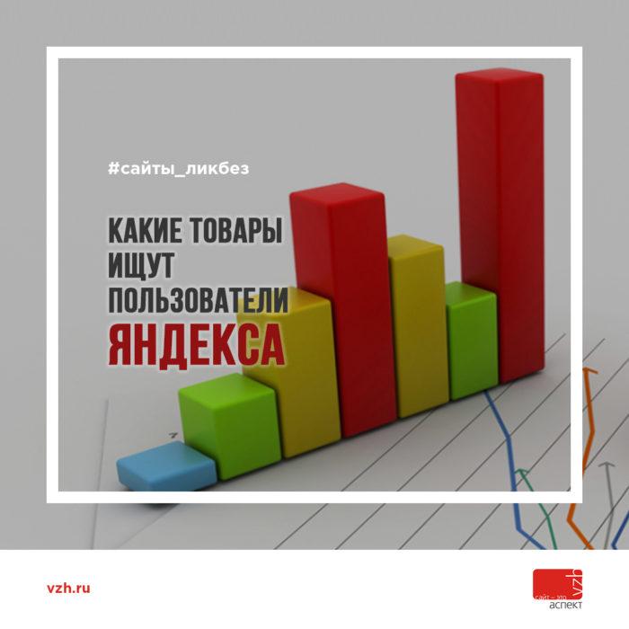 Самые популярные запросы в Яндексе - товары